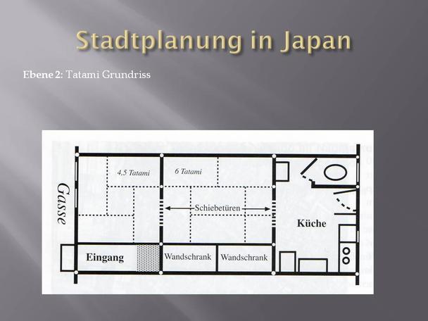 Grundriss Japanisches Haus institut der stadtbaukunst ein forum für architektur und städtebau